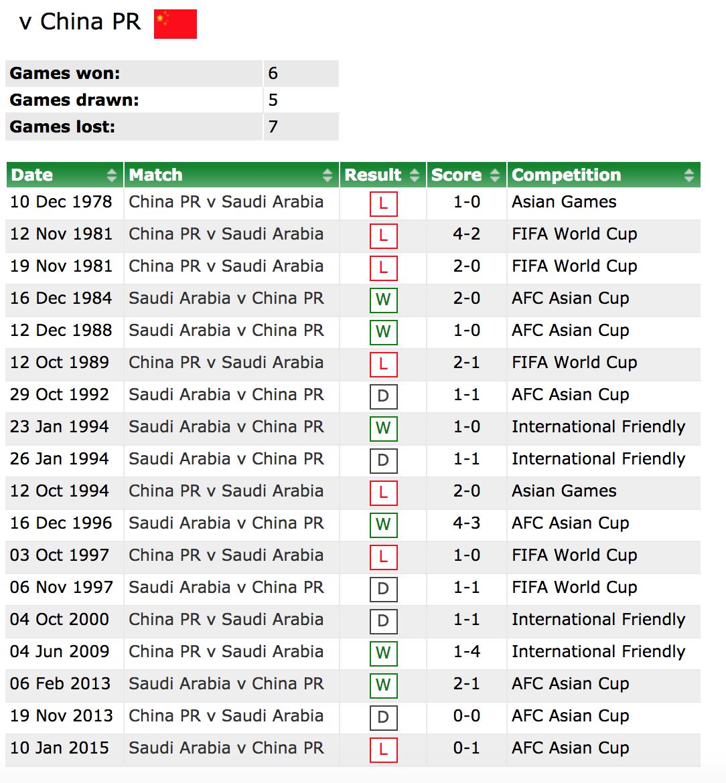 极端保守土豪国!男人踢世界杯被干0-8,女人只开一条缝生活