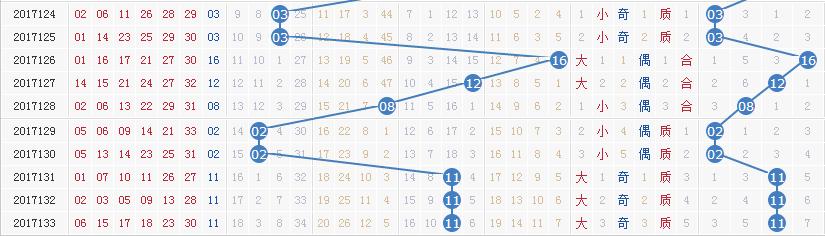 独家-[清风]双色球134期专业定蓝:蓝球04 11