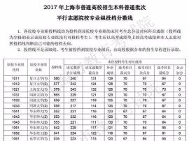 上海新高考投档情况:高校整体位序基本稳定