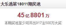 大乐透45.88亿奖池创纪录 排今日全球奖池第一