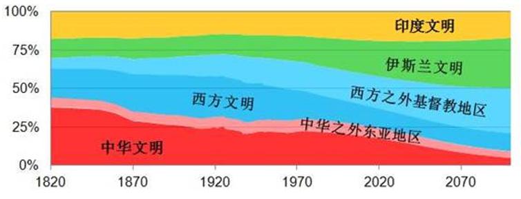 梁建章:为什么在中国 养育小孩是极其痛苦的事