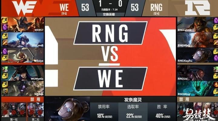 虎九万的救赎!LOL LPL半决赛RNG翻盘WE出线S7