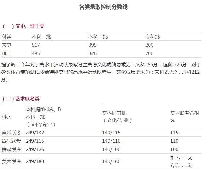 河北省高考分数线 文科一批517分理科一批485分