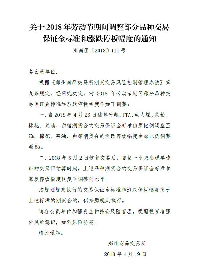 郑商所:劳动节期间调整部分品种保证金比例及涨跌幅限