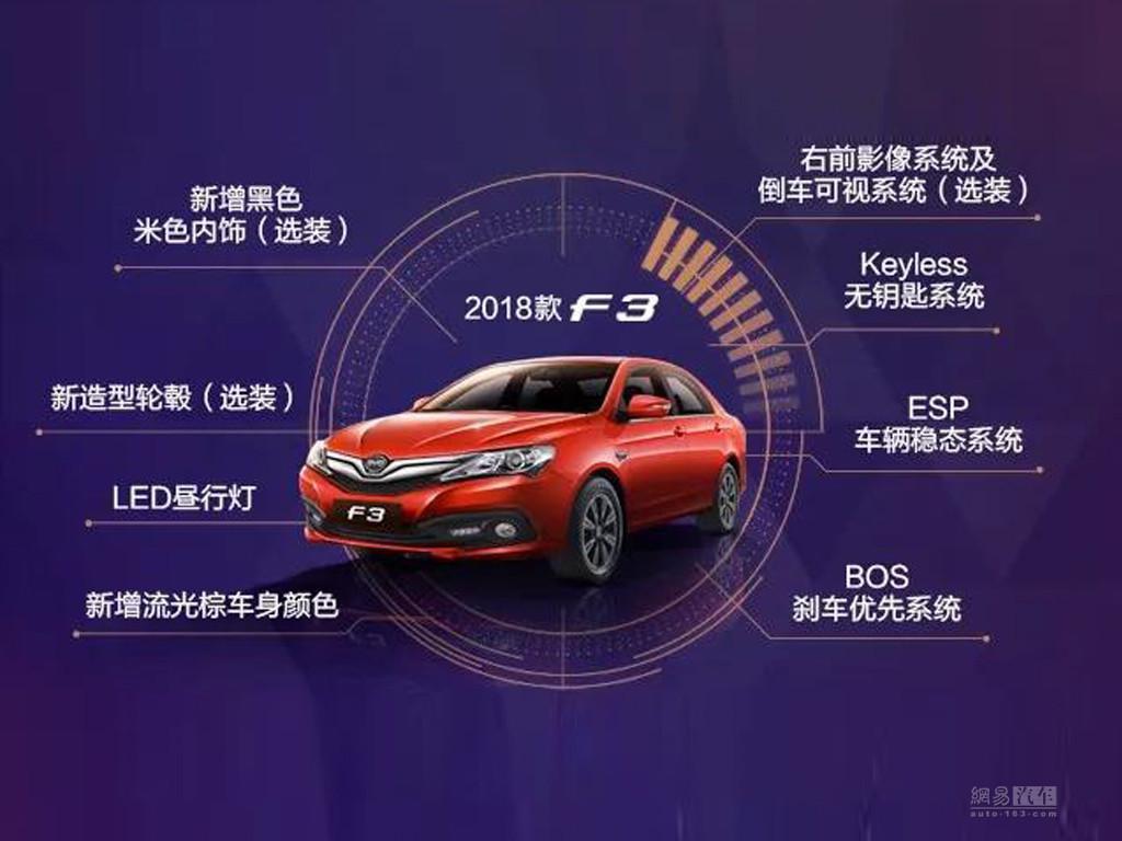 可选装倒车影像 新款比亚迪F3售4.39万起