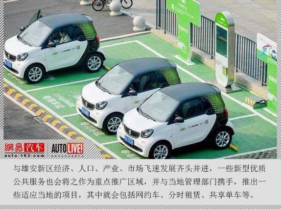 雄安崛起突破旧制 共享与智能汽车迎突破口