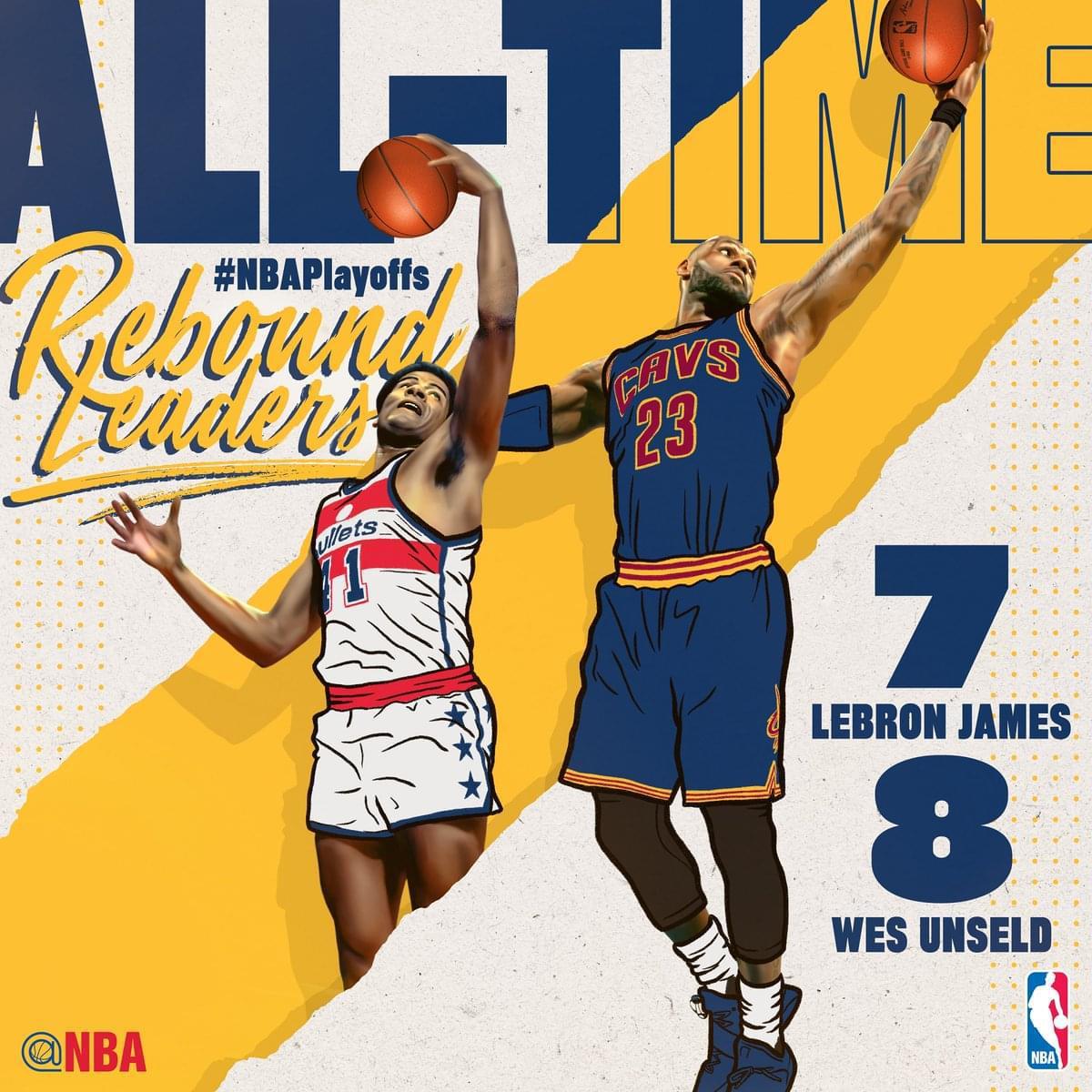 里程碑继续! 勒布朗季后赛篮板超名宿 升历史第7