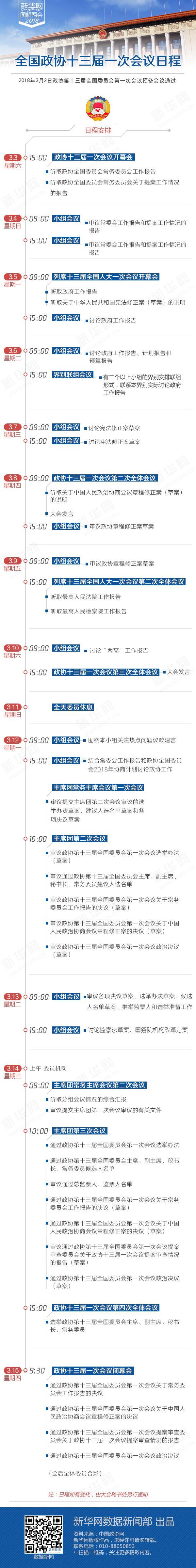 全国政协十三届一次会议日程发布 委员可休息1天半