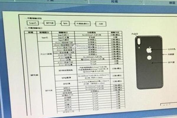 iPhone 8外观已确定? 双摄突起