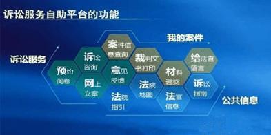 宁波建立首个公证处与法院联动服务平台