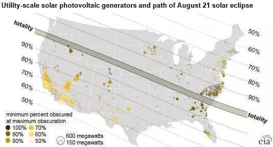 太阳能电厂发电量