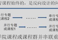 耿丹学院为何与众不同?——北京工业大学耿丹学院常务副院长丁晓良