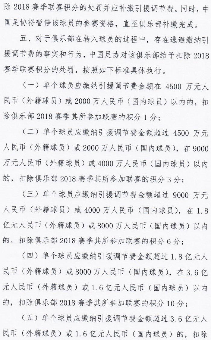 重拳!足协宣布视解约金为转会费 不缴调节费就扣分
