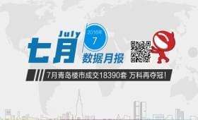 专题:7月青岛楼市成交18390套 万科再夺冠!