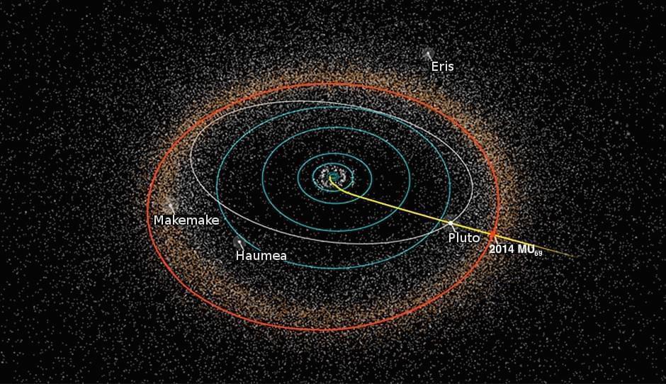 2019年新视野号将飞掠新天体:距离仅3500公里