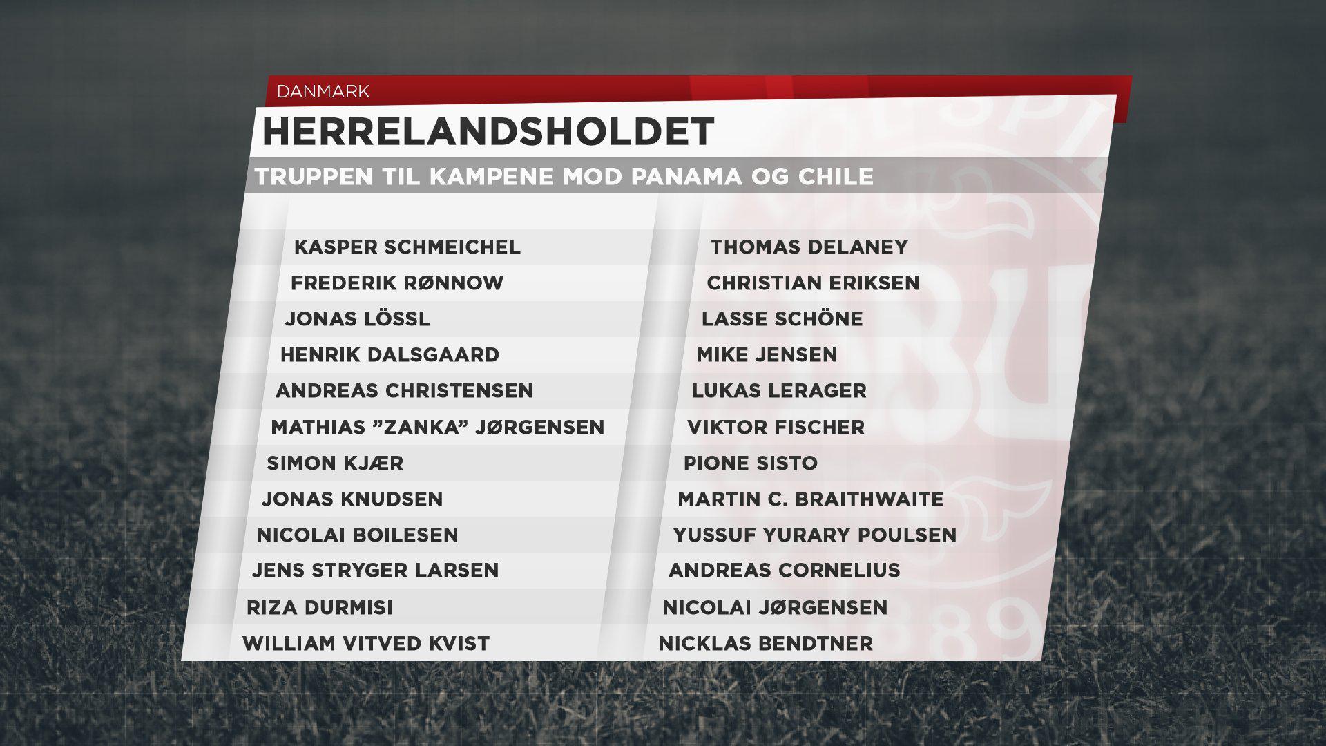 丹麦国家队大名单:埃里克森领衔 挪超金靴归来