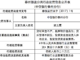中信银行泰州分行信贷违规 被罚款20万元