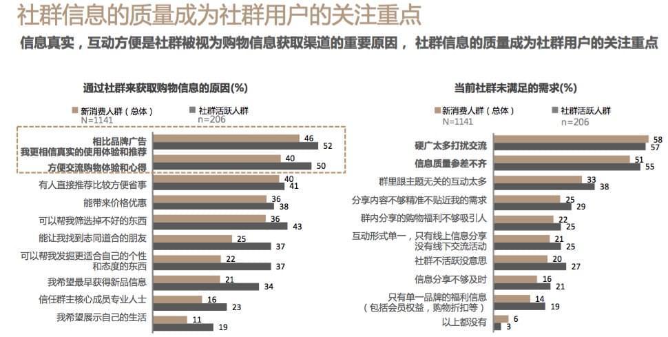 """网易严选联合七品牌成立""""发现生活小组"""""""