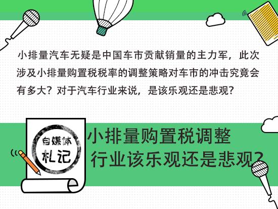 自媒体札记:小排量购置税调整 行业该乐观还是悲观?