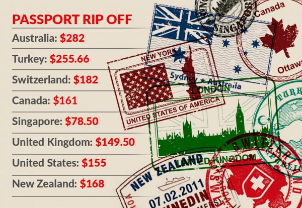澳洲护照为何世界第一贵?