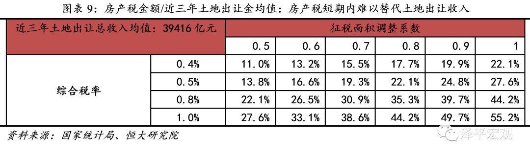夏磊:房地产税何时推出?如何征收?影响多大?