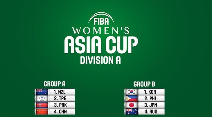 2017女篮亚洲杯小组赛分组结果
