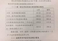 2017年北京高考分数线出炉!一本文科555理科537