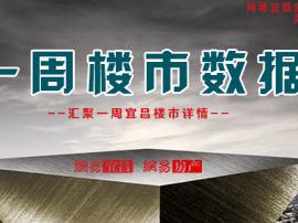 宜昌11月第3周成交共999套 伍家区成交套数过半