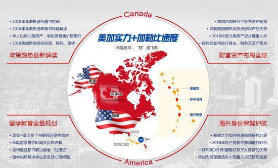 """北美投资""""侨""""准时机,侨外首发北美投资趋势白皮书!"""