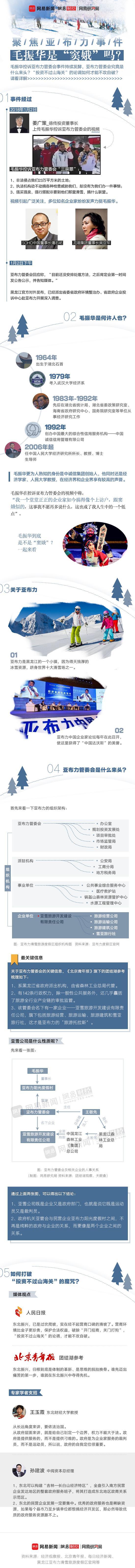 """聚焦亚布力事件:毛振华是""""窦娥""""吗?"""