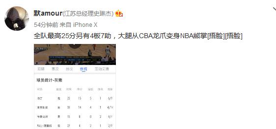 江苏名宿连续3场20+ 史琳杰:CBA龙爪变身NBA熊掌