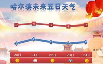 未来几天黑龙江省将有降雪 哈市最高气温-8℃左右