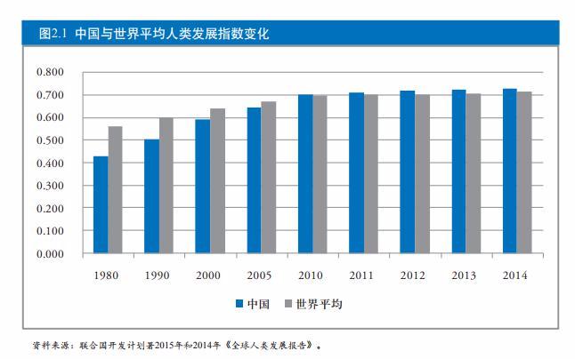 """人民网:所谓""""GDP流向对比表""""到底有多荒唐?"""