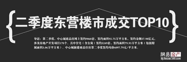 2017年二季度东营楼市成交TOP10