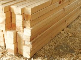 仓山区查处木材加工扰民现象 已责令经营者整改