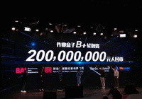 作业盒子完成新一轮2亿元融资 全面启动AIOC战略