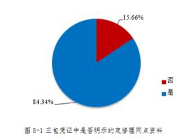 河南省消费者协会公布2017年家用汽车售后及维修服务情况