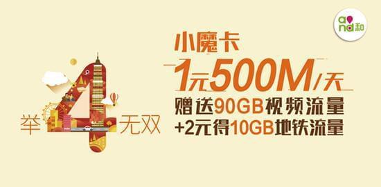 @地铁族,您有一份10GB流量包待查收!