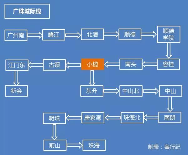 广东最全高铁线路图:三年内21个市全通高快速铁路