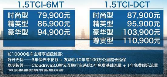 售7.99万元-11.09万元 奇瑞瑞虎5x正式上市