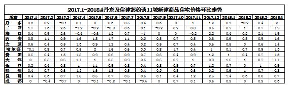 胡景晖:楼市政策应与其它政策平衡协调 共建健康发展环境