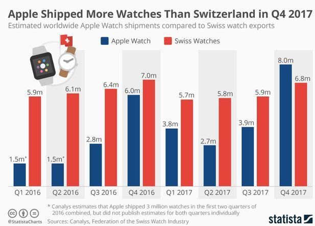 又一知名日企被曝造假!你的手表是不是这个品牌?