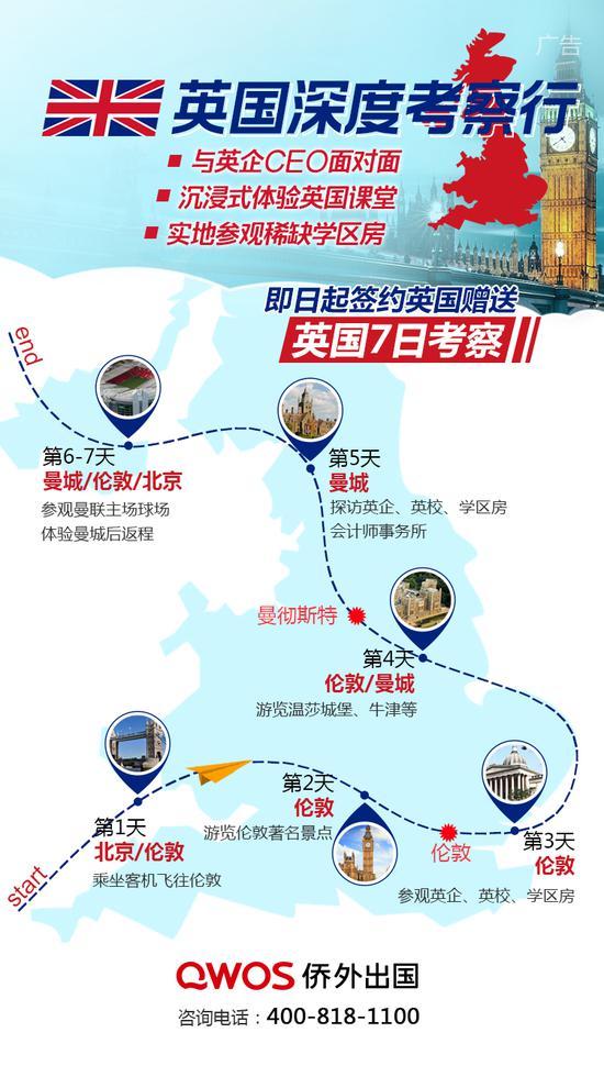 侨外出国:中英投资黄金时代,侨外重磅推出英国移民深度考察行