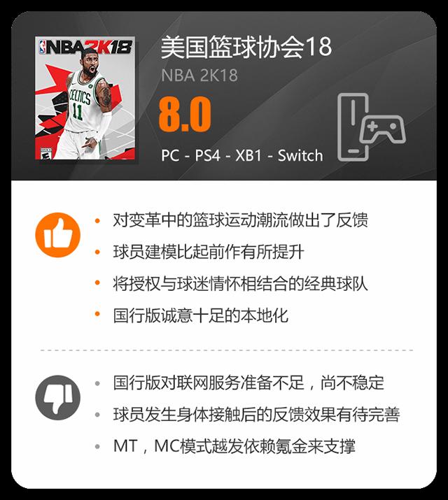 终于等到你!《NBA 2K18》 国行版评测