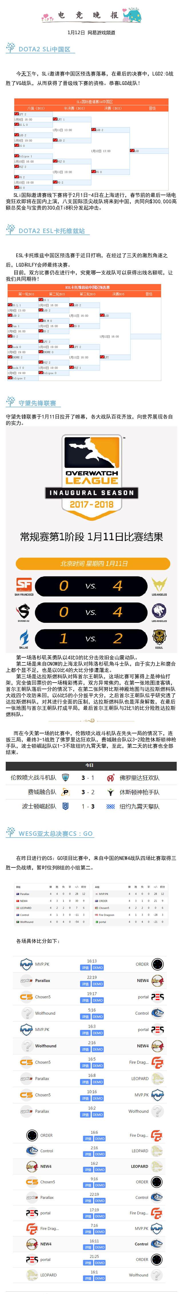 电竞晚报1月12日 SLi中国区预选落幕LGD晋级