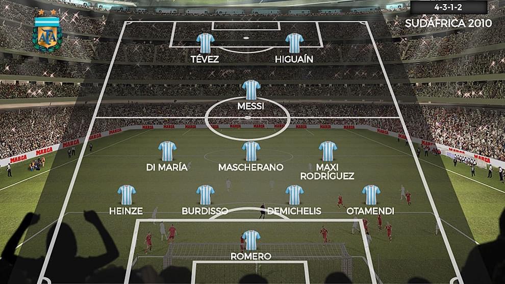 2010世界杯阿根廷阵容