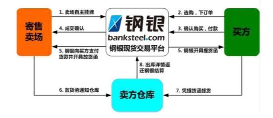 清流|上海钢联737亿营收:利润奇低 郭广昌狂赚80倍