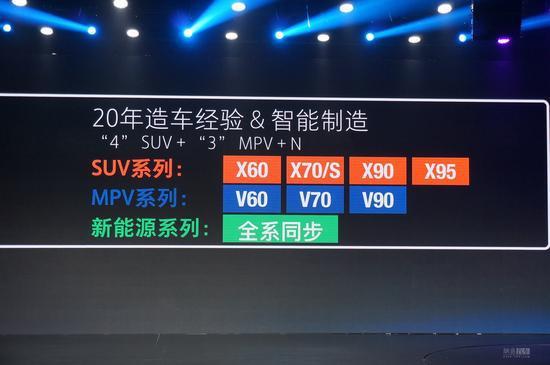 将于年内上市 捷途X70/X70S正式下线