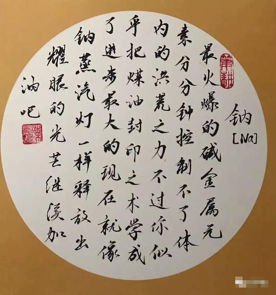 杭州男老师期末评语最新款:化学元素周期表
