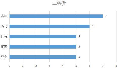 昨夜广东彩民独中935235注 奖金超1100万元